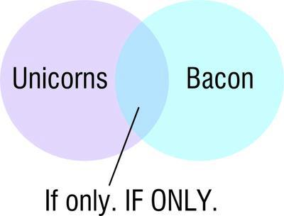 Bacon UNicorns