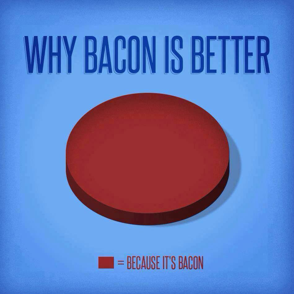 why bacon is better